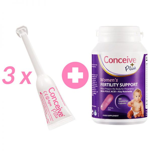 Women S Combo Fertility Vitamins Lubricant Conceive Plus الشرق الاوسط منتجات الخصوبة